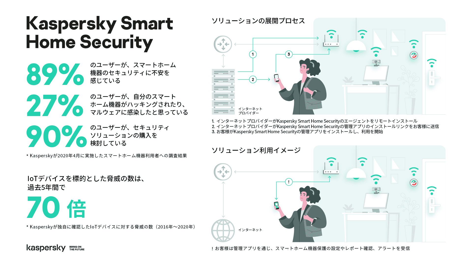 KL-SmartHomeSecurity-1.png